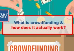 What is crowdfunding and how does it actually work?